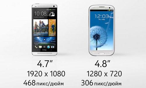 HTC One против Samsung Galaxy S3 - S4 - обзор - какой лучше
