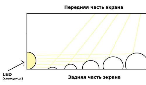 Схема боковой светодиодной