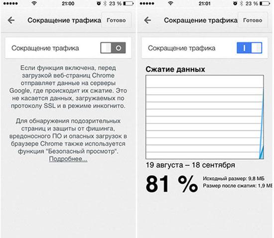 Как хорошо сэкономить на мобильном трафике в iPhone или iPad